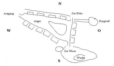 Das Dorfbild