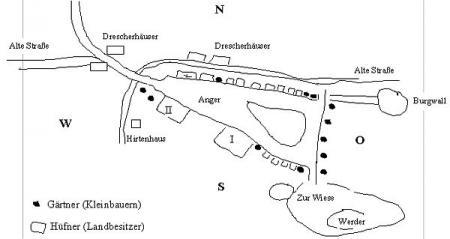 Das Dorfbild um 1820