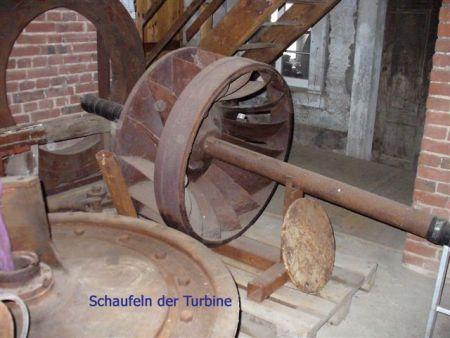 Schaufeln der Turbine